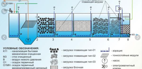 полимерные фильтры