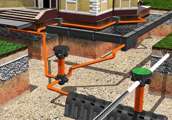 система ливневой канализации