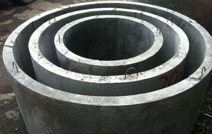 жб кольца