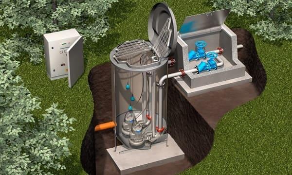 Наружная канализационная насосная станция